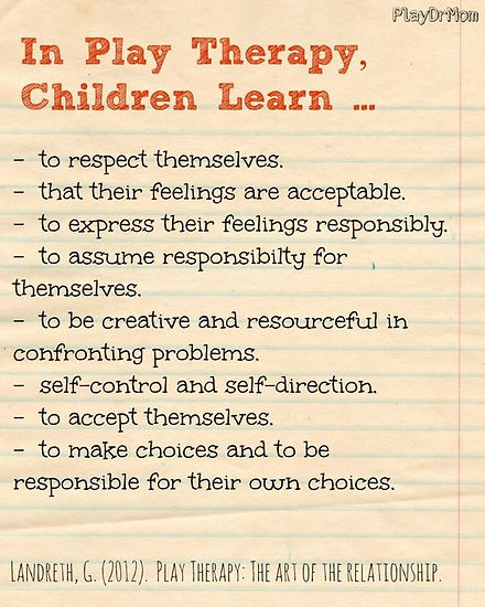 what children learn in Play therapy.jpg