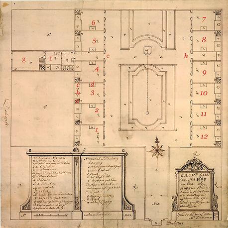 De Grontcaart van het Hof van Eva ab Hoogeveen door Gerrit van der Laan.