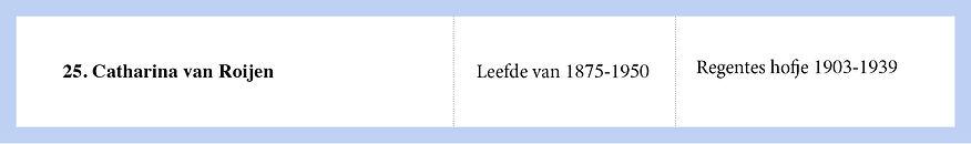 biografie_van_de_regenten_25.jpg