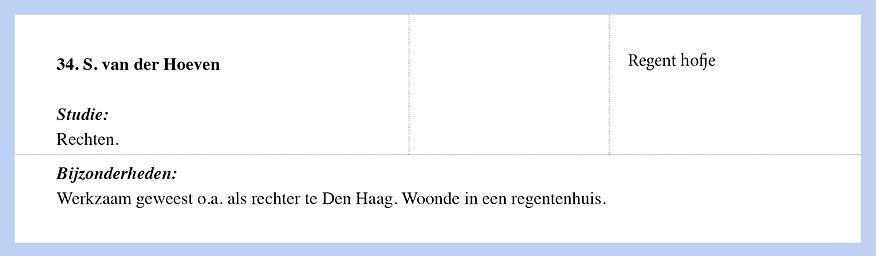 biografie_van_de_regenten_34.jpg