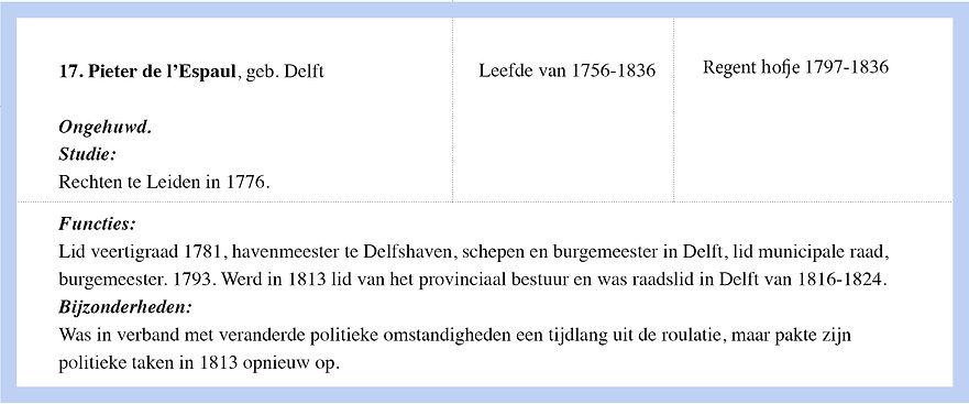 biografie_van_de_regenten_17.jpg