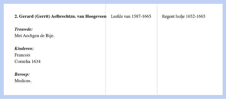 biografie_van_de_regenten_2.jpg