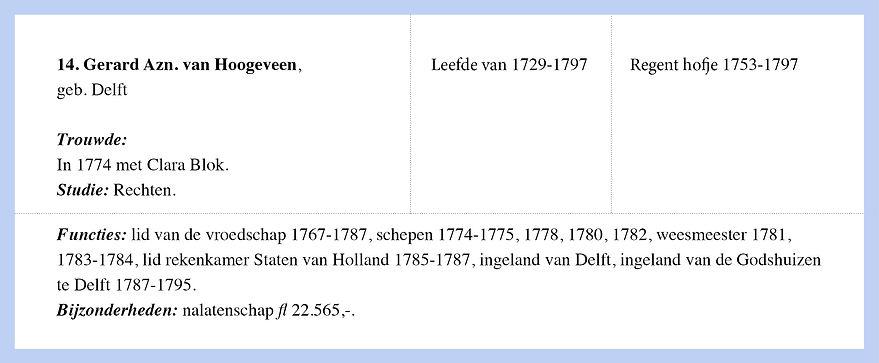 biografie_van_de_regenten_14.jpg