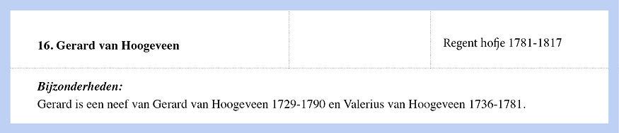 biografie_van_de_regenten_16.jpg