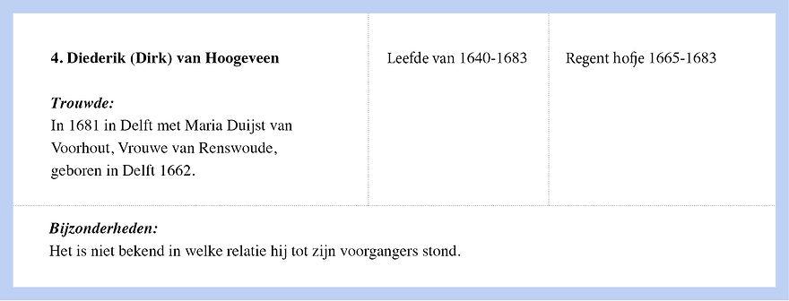 biografie_van_de_regenten_4.jpg