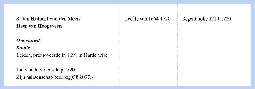 biografie_van_de_regenten_8.jpg