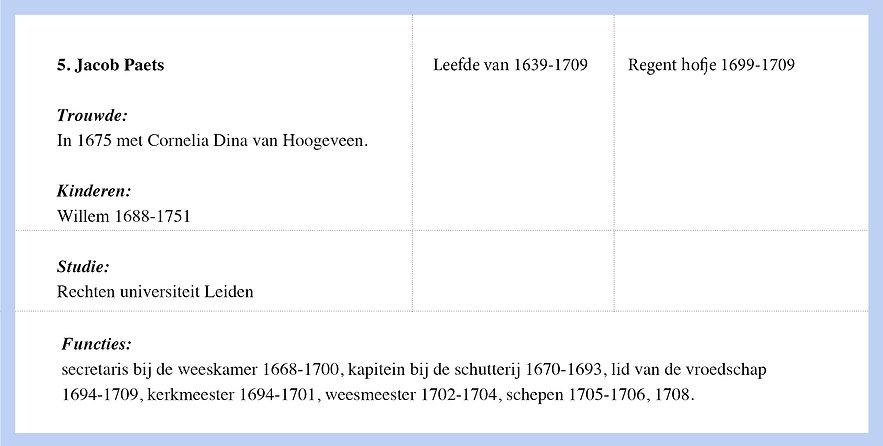 biografie_van_de_regenten_5.jpg