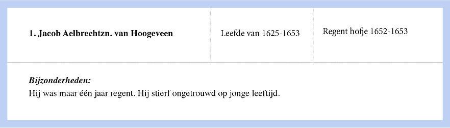 biografie_van_de_regenten_1.jpg