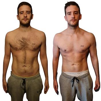 Online body transformation coaching