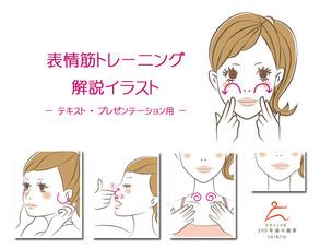 セミナー用イラスト「表情筋トレーニング」