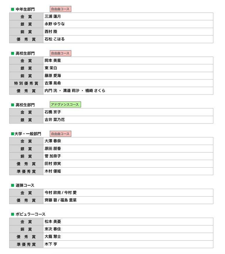 pianofukuoka-hon17-04.jpeg