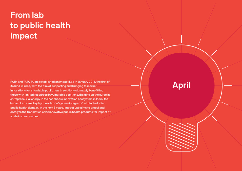 This design is inspired by the phrase 'system integrator' mentioned in the content. The bulb represents ideas that are nurtured and supported with the help of the Impact Lab. Please note that this month separator is a spread.