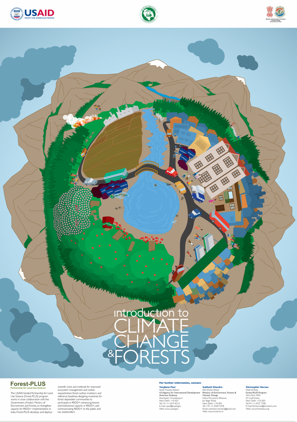 POSTER 2 - CLIMATE CHANGE AND FORESTS:  The second poster shows the same landscape, but with the addition of urbanisation and resultant deforestation. We replace a large part of the forest with a town full of people, buildings and vehicles. The mountains have lost a lot of its snow and become brown. The river has a dam built on it, garbage is seen everywhere and the animals have been pushed further into the mountains. A very visible change is the decrease in the amount of greens and disappearing waterways. Overall it shows the impact of population growth, rampant construction and deforestation as some of the major causes of Climate Change.    The reason to keep the overall landscape and structure the same was to create an immediate visual comparison between the two posters. The questions behind this poster were related to climate change and deforestation.