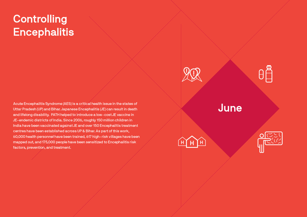 These represent the different ways PATH is combating the spread of Encephalitis; introducing low-cost vaccines; training health personnel; establishing treatment centres; mapping out high-risk villages. Please note that this month separator is a spread.