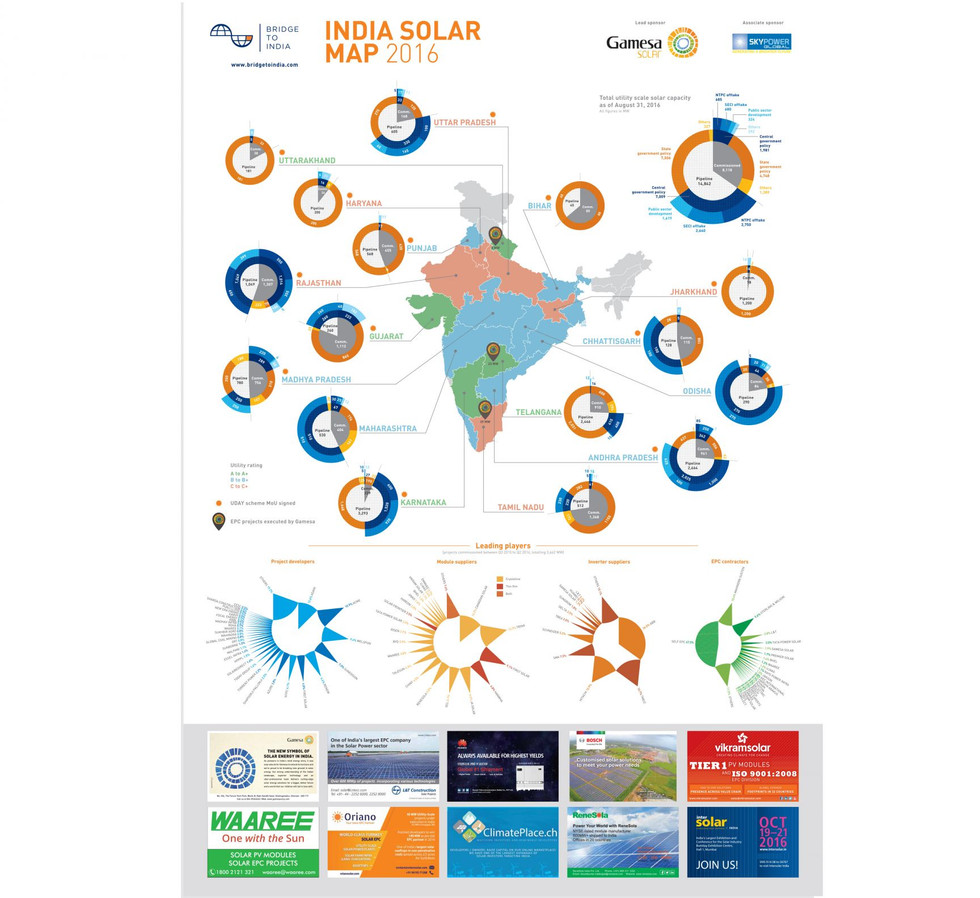 INFOGRAPHICS: Every year, BTI publishes the India Solar Map, an analysis of the Indian solar industry through infographics overlaid on the map of India for the utility-scale and rooftop solar projects. These maps were designed keeping in mind the complexity of the information and the need to make it easy to understand and yet be visually arresting. This is the front side of the map.