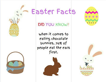 easter facts.jpg