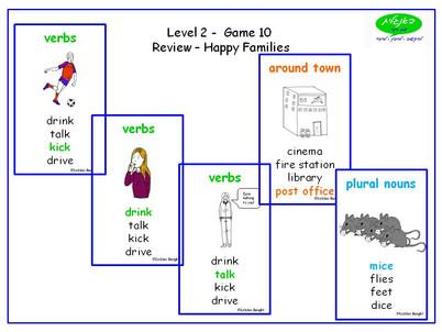 DebbieBanglit Level 2 ESL Happy Families. Review of Workbook Level 2.
