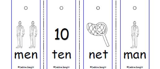 Easy Read - Key Rings