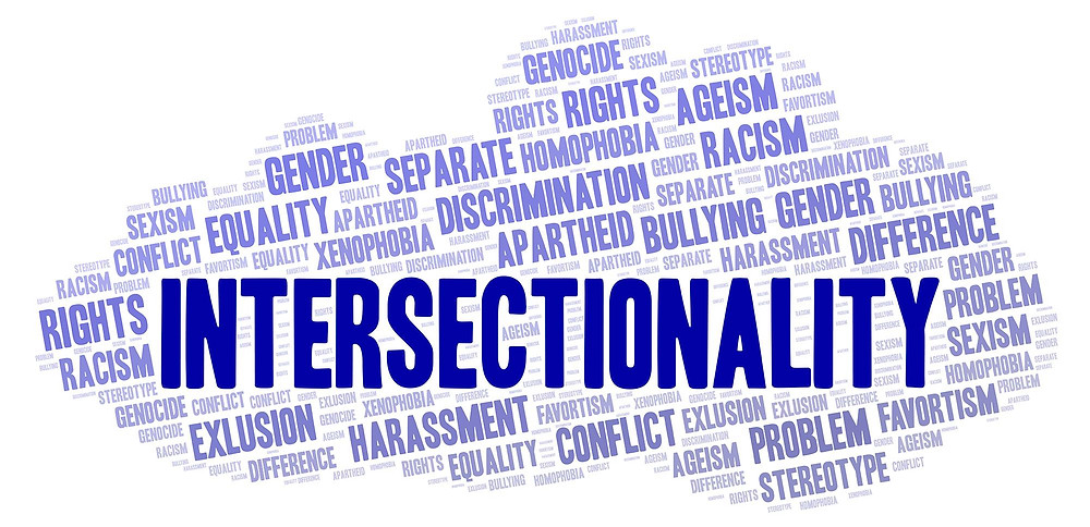 Intersectionality - type of discrimination - word cloud.