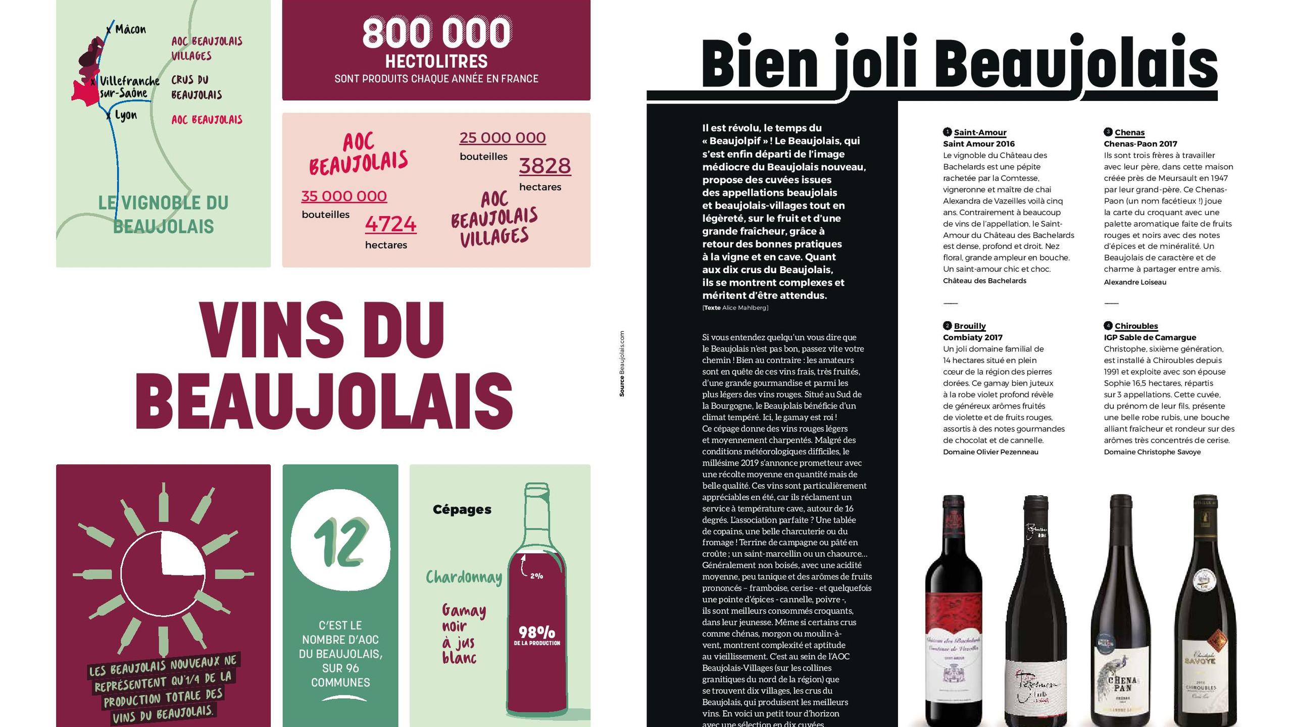 Bien Joli Beaujolais