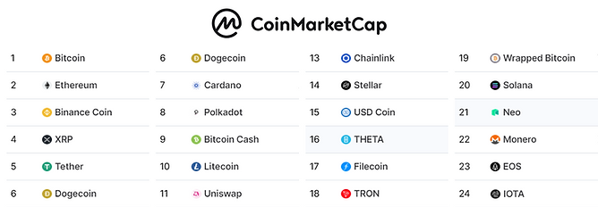 Coinmarketcap-Painel.fw.png