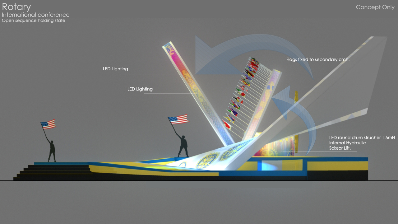Rotary Stage set concept
