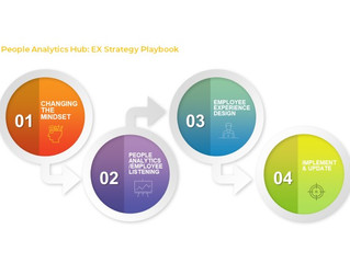 Employee Experience Strategy Design
