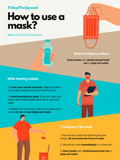 How to use a Mask