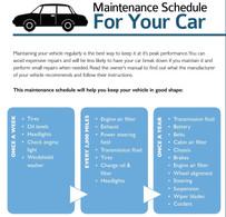 maintenance schedule for car.jpg