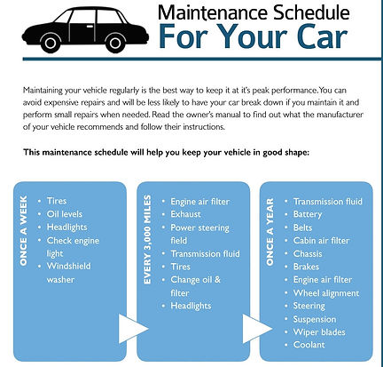 maintenance schedule for car.jpg