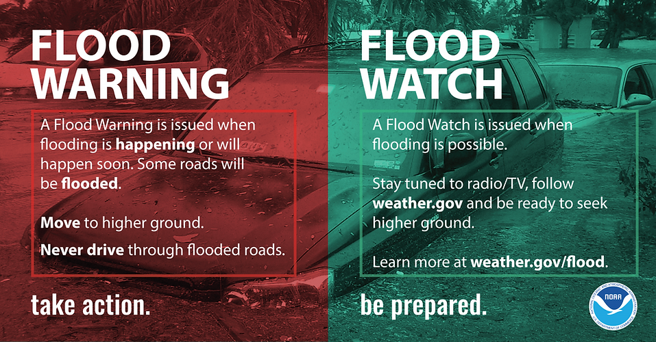 _images_wrn_Infographics_flood_watch_vs_
