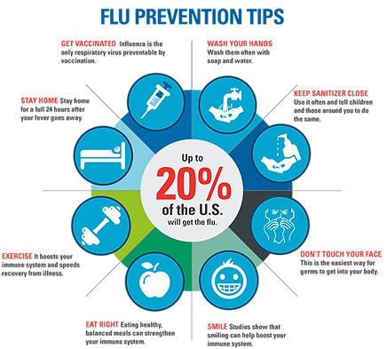 Flu-Prevention-Tips-Infographic-CDC-copy