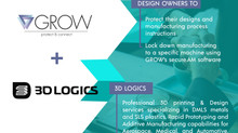 New GROW Hub Announcement - 3D LOGICS
