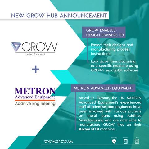 New GROW Hub Announcement - Metron Advanced Equipment