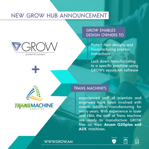 New GROW Hub announcement - Trans Machine Additive