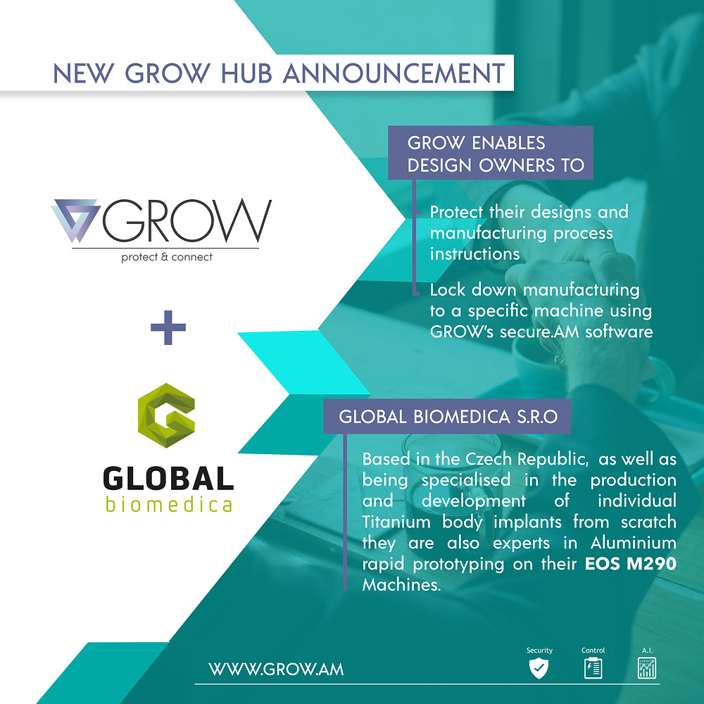 GROW enables Secure Distributed AdditiveManufacturing via Global Biomedica s.r.o. (GROW enabled Service Bureau) https://account.grow.am