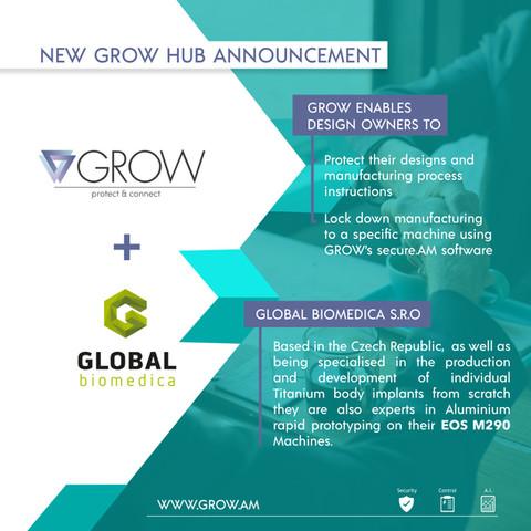 New GROW Hub Announcement - GLOBAL Biomedica
