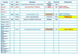 MATCHS DU WEEK-END du 27 au 28/04