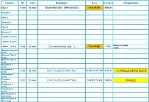 MATCHS DU WEEK-END du 25 au 26/05