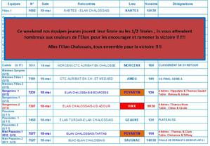 MATCHS DU WEEK-END du 18 au 19/05