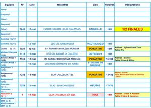 MATCHS DU WEEK-END du 11 au 12/05