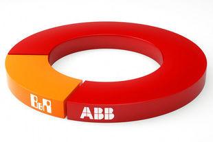 ABB, B&R 인수