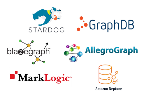 Data Lens Product - SemanticGraphs.png