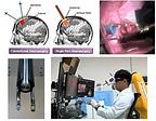 Single Port Neurosurgery Robot