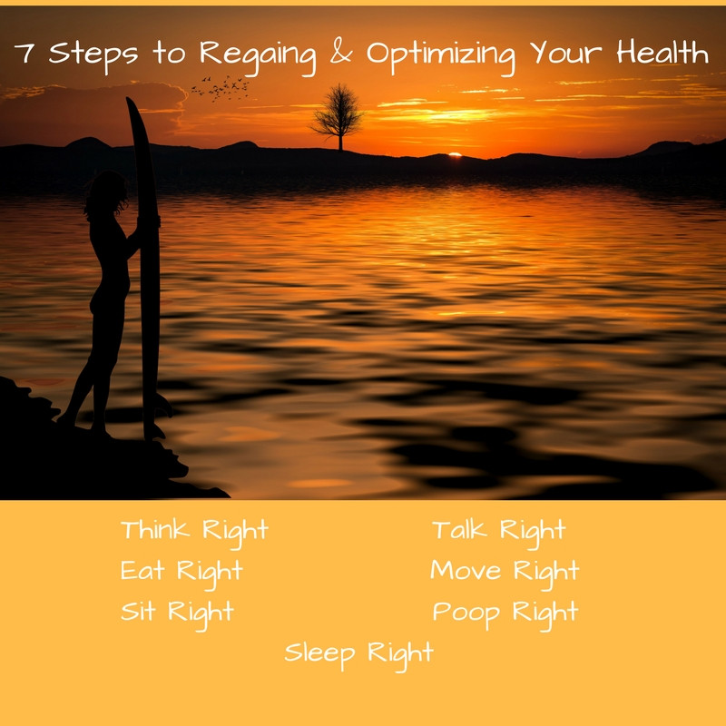 7 Steps to Regaining & Optimizing Your Health