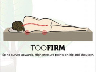 Could the Way you Sleep be Causing you Pain?