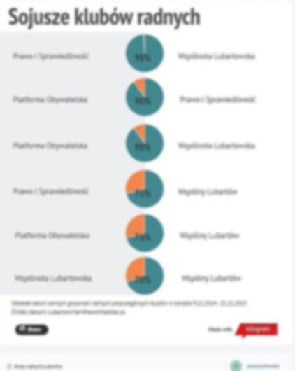 Statystyki wspólnych głosowań.jpg