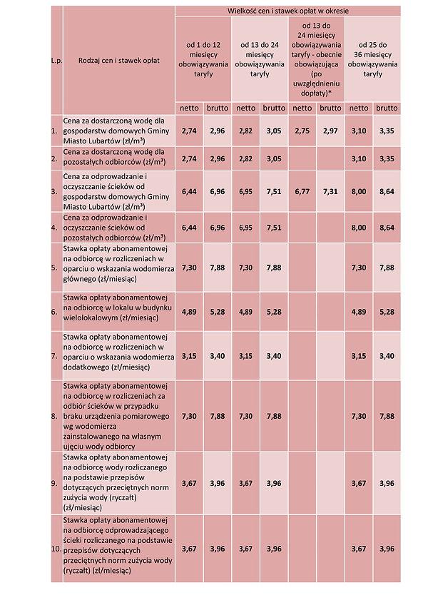 Aktualna taryfa woda i ścieki Lubartów