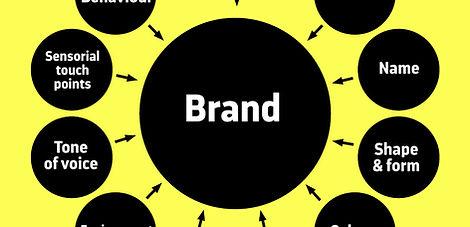 brand_strategy copy.jpg