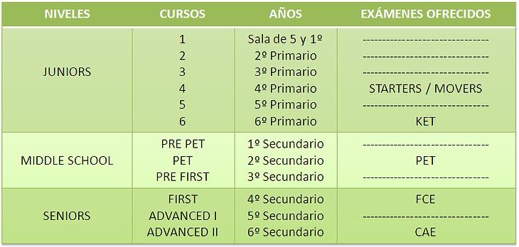 Colegio bilingüe en San Isidro